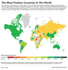 Gallup Report on the most positive countries in the world: Nine out of the top 10 countries with the highest percentages of residents experiencing positive emotions are located in Latin America. Paraguay came in No. 1, followed by Panama, Guatemala, Nicaragua, Ecuador, Costa Rica and Colombia. Denmark was the only country in the top 10 not located in Latin America.