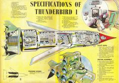 Specifications of Thunderbird 1 | Thunderbirds | Gerry Anderson | From a contemporary Thunderbirds annual …?