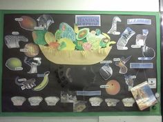 Handas Surprise Display, classroom display, class display, Story, Handa's surprise, reading, book, read, Early Years (EYFS), KS1 & KS2 Primary Resources