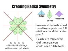 RADIAL SYMMETRY PAPER RELIEF PROJECT - ART AND MATH (FRACTIONS AND SYMMETRY) - TeachersPayTeachers.com