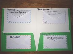 Research Project Folders | Minds in Bloom What a great way to help your students organize their information.  Love this idea.