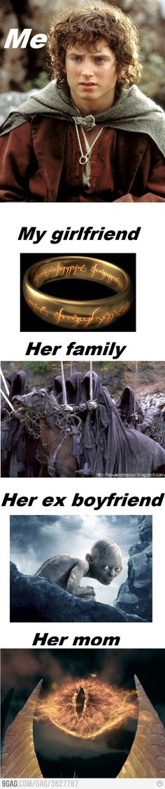"""""""Lord of The Rings"""" Level Relationship"""