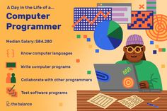 Job Duties Of Developer Programmer - The Best Developer Images Training And Development, Software Development, Coding Academy, Internship Resume, Study Site, Resume Skills, Computer Programming, Job Description