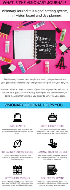 A goal setting system and planner to help you transform your goals into actionable steps that you can integrate into your daily life.