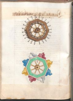 1594 - Meyer, Friedrich: Büchsenmeister- und Feuerwerksbuch - see site for more