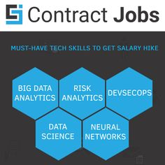 Tech Skills that can help in getting hike in salary. 1. Big Data Analytics 2. Risk Analytics 3. Cryptography 4. Prescriptive Analytics 5. Neural Networks Risk Analytics, Contract Jobs, Make Business, Looking For People, Problem Solving Skills, Marketing Jobs, Big Data, Writing Skills, Machine Learning
