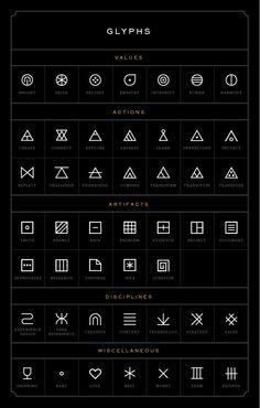 using glyphs for hidden meanings