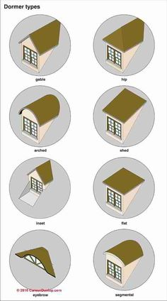 Window types by shape (C) Carson Dunlop Associates