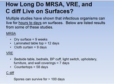 How long do MRSA, VRE and Cdiff live on surfaces