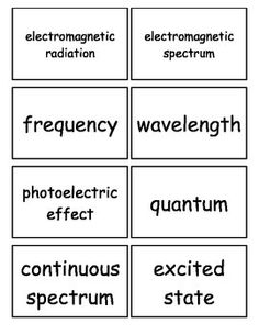 Holt Modern Chemistry, Arrangement Of Electrons In Atoms Chapter Flashcards.  Grades 9 12