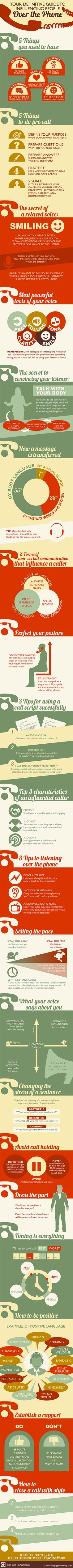 Attention Millennials: How to Excel at the Dying Art of Phone Conversations (Infographic)