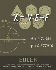 Mixed Media - Science Posters - Leonhard Euler - Mathematician, Physicist, Engineer by Studio Grafiikka , Science Quotes, Science Posters, Math Poster, Physics Poster, Leonhard Euler, Math Vocabulary, Maths, Mathematical Analysis, Fluid Dynamics