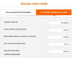crédit immo ING Direct #pretimmobiliering