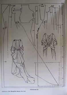 Mantua c. 1700 Metropolitan museum New York - Mantua c. 1700 Metropolitan museum New York - Doll Dress Patterns, Costume Patterns, Clothing Patterns, Sewing Patterns, Gown Pattern, Historical Costume, Historical Clothing, Vintage Patterns, Vintage Sewing