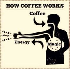 How Coffee Works - Just Barista Coffee Talk, Coffee Is Life, I Love Coffee, My Coffee, Coffee Shop, Coffee Lovers, Drink Coffee, Coffee Beans, Funny Coffee