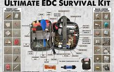Image result for Survival Weapons and Gear