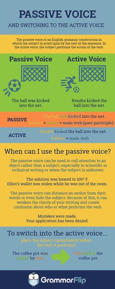 Understand the passive voice and know when to use it and when to switch to the a. English Grammar Rules, Teaching English Grammar, Grammar Lessons, English Words, English Study, English Class, English Lessons, Learn English, Active And Passive Voice