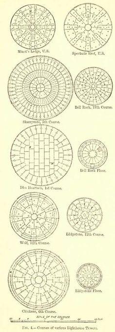 mythologyofblue: Patterns of Lighthouse Floors, c.1850 (propaedeuticist)