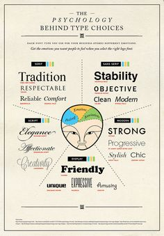 A Pro Designer Shares the Psychology of Font Choices | Public Relations & Social Media Insight | Scoop.it