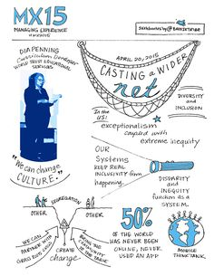 """#Sketchnotes from Dia Penning's """"Casting a Wider Net"""" talk at @adaptivepath's #MX2015 #MX15 conference in San Francisco, April 21, 2015."""