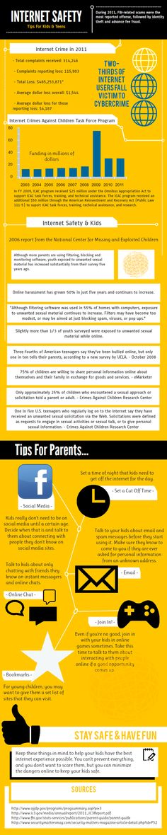 Internet Safety Tips for Kids and Teens {Infographic}