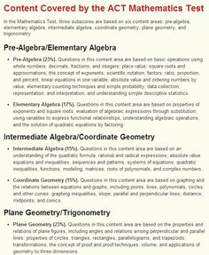 Math content covered on ACT exam.  Also has other subjects and tips.