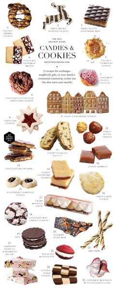 25 tasty recipes for a Christmas cookie platter (Or a cookie exchange party!) I'm thinking about the Gingerbread caramels; peanut butter pretzel candy balls; eggnog cheesecake squares (5d shelf life).