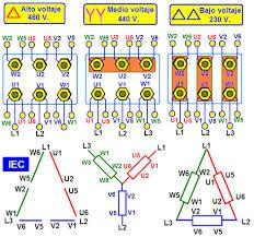 Electrical panel for controlling the tower crane electrical resultado de imagen de motor 220 380 asfbconference2016 Gallery