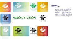 mision vision y valores - Buscar con Google
