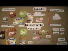 LES 01 ENKELVOUDIG BOEKHOUDEN bvds - YouTube  Extra uitleg voor de leerlingen die het lesonderwerp enkelvoudige boekhouding niet hebben begrepen. De man op het video legt met eenvoudige producten het enkelvoudige boekhouding uit.
