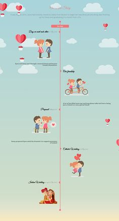 Creative one page wedding invitation website for Amay and Dyna, designed and developed by Rahul Dogra at Conflutech with animations using custom CSS transitions and no gif Engagement Invitation Cards, Marriage Invitation Card, Indian Wedding Invitation Cards, Wedding Invitation Background, Wedding Invitation Video, Wedding Invitation Card Design, Creative Wedding Invitations, Wedding Background Images, Wedding Cards