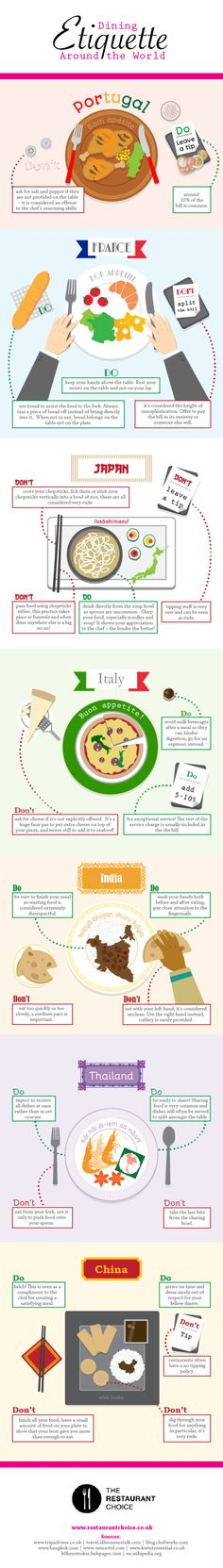 Whether you're abroad, or going out to a foreign restaurant locally, you need to be sensitive to the dining etiquette of the culture. This chart gives you a broad overview of table manners around the world.