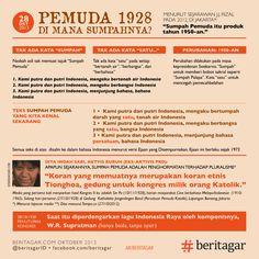 "Isi sejarah sering berisi keragaman versi. Untuk Sumpah Pemuda, seperti kata sejarawan J.J. Rizal (2012), deklarasi Kongres Pemuda II (1928) itu tak berjudul ""Sumpah Pemuda"". Adapun kata ""satu"" dalam penegasan komitmen, dalam versi aslinya tak ada. Tugas sejarawan memang meluruskan pemaparan fakta. Lihat ilustrasi. http://beritagar.com/p/http-beritagarcom-p-sumpah-pemuda-sebuah-citacita-dan-komitmen-9852?utm_source=seo&utm_medium=pinterest&utm_campaign=seo"