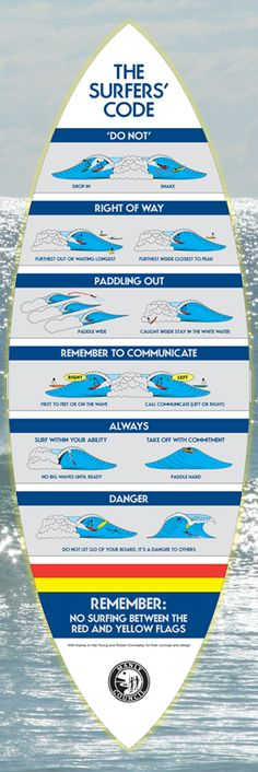 surfers code of conduct - gives newbies an idea of the unwritten (although they are here) rules of the surf