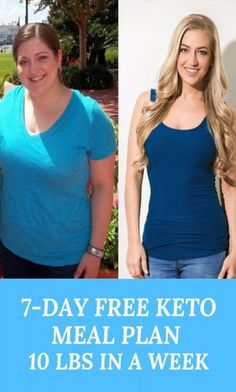 Have you heard of the We promise to lose 10 pounds in 7 days. You can get this cooking guide that has been tried and succeeded hundreds of times on our website free of charge. Weight Loss Goals, Fast Weight Loss, Weight Loss Program, Lose Weight, Free Keto Meal Plan, Keto Diet Guide, Eco Slim, Starting Keto Diet, Ketosis Fast