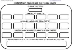 IMAGEN DE RUTINA DE PENSAMIENTO DETERMINAR RELACIONES  PARTES DEL OBJETO Flipped Classroom, Spanish Classroom, Thinking Skills, Critical Thinking, Creative Thinking, Design Thinking, Teaching Tools, Teaching Resources, Philosophy For Children