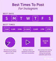 Do you know all the best times to post on social media? In this post, we've crunched the data from 25 studies to find the best times for each network. Social Media Marketing Business, Marketing Software, Marketing Digital, Content Marketing, Marketing Ideas, Marketing Tools, Internet Marketing, Mobile Marketing, Marketing Strategies