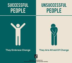 7 Key Differences Between Successful People And Unsuccessful People