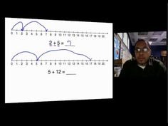 Math with Mr. Almeida  Subscribe to Mr. Almeida's channel to access over 100 math-related videos.