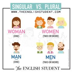 One woman. Many women One man. Many men.  Learn the difference between these singular and plural nouns www.theenglishstudent.com