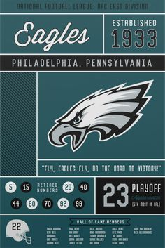 On the fly Philadelphia Eagles Wallpaper, Philadelphia Eagles Super Bowl, Nfl Philadelphia Eagles, Eagles Gear, Go Eagles, Fly Eagles Fly, Nfc East Division, Superbowl Champions, Nfl Memes