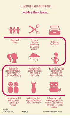 neu Untitled Infographic