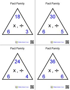 Multiplication and Division Fact Family Flash Cards                                                                                                                                                                                 More