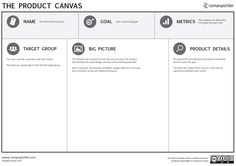 JqVzzisuwmehfFfgW  Canvas  Templates    Canvases