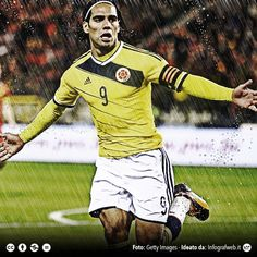 Congratulations, @FALCAO! All-time joint top goalscorer for @FCFSeleccionCol. #Falcao #ElTigre #Colombia #LaSeleccion