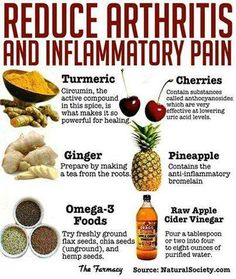Reduce Arthritis and inflammatory pain naturally
