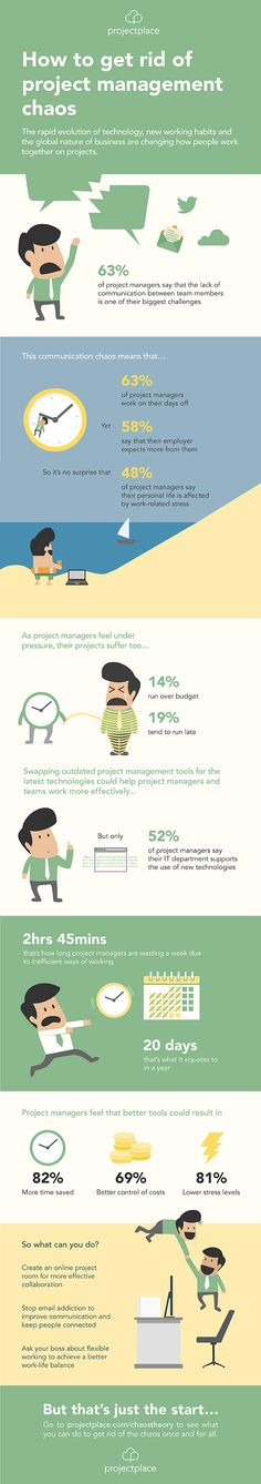 #Infographic - how to get rid of project chaos #chaostheory #projectmanagement
