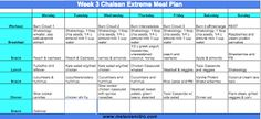 Chalean Extreme Meal Plan, Week 3, Burn Phase, Melanie Mitro, Team Beachbody