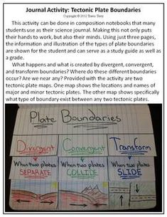 A great science journal activity that will provide some work for the students' hands and also their minds! Colorful and fun, students can use this to study the tectonic plate boundaries. Science Curriculum, Science Resources, Science Classroom, Science Lessons, Science Education, Teaching Science, Science Ideas, Science Notes, Classroom Projects