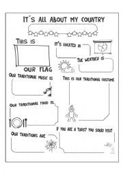 English worksheet: It´s all about my country. Great for each country